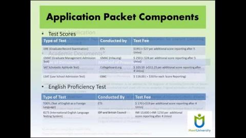 Application Packet Components for US Universities