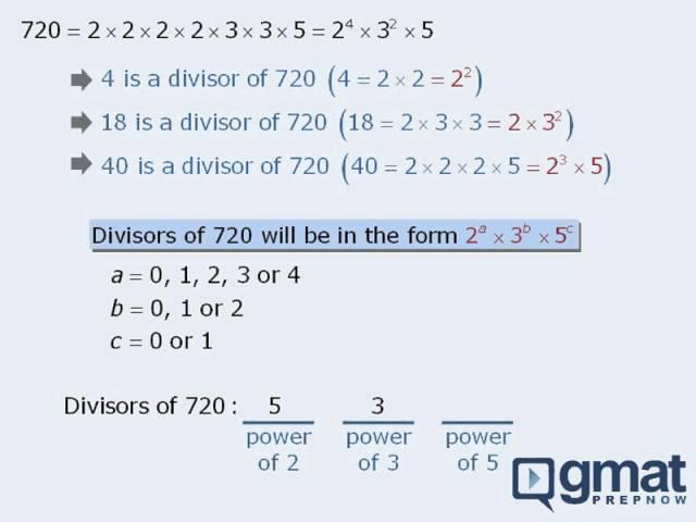 GMAT Math - Counting the divisors of really large numbers